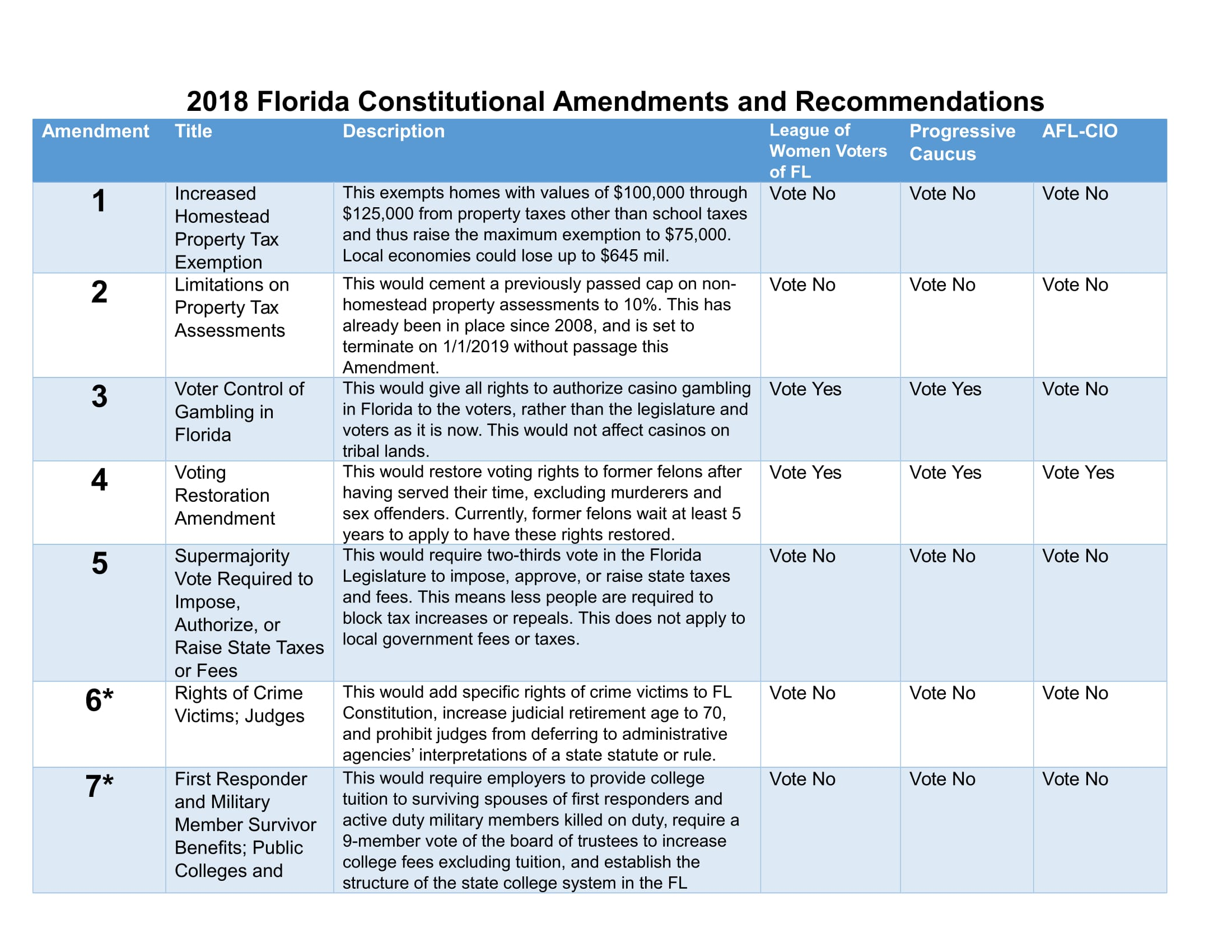 Funny archives your personalized voting guide – florida.
